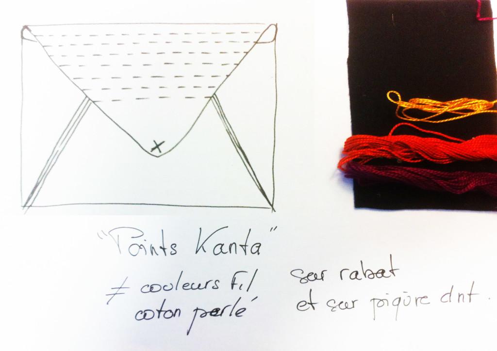 points-kanta
